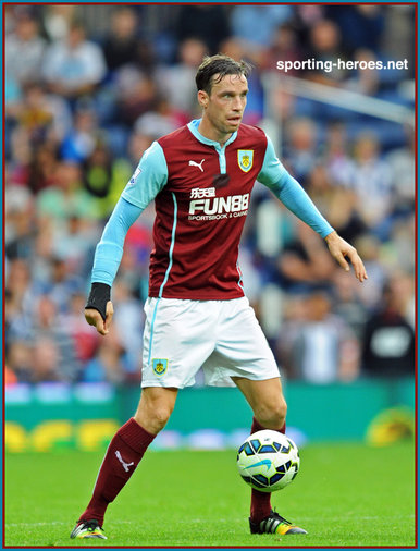 Michael Duff - Burnley FC - League appearances