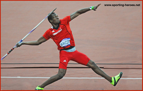 the right way of throwing a javelin