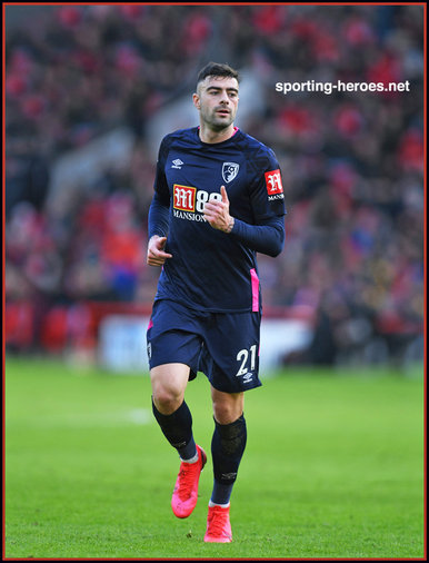 Diego RICO - Bournemouth - League Appearances